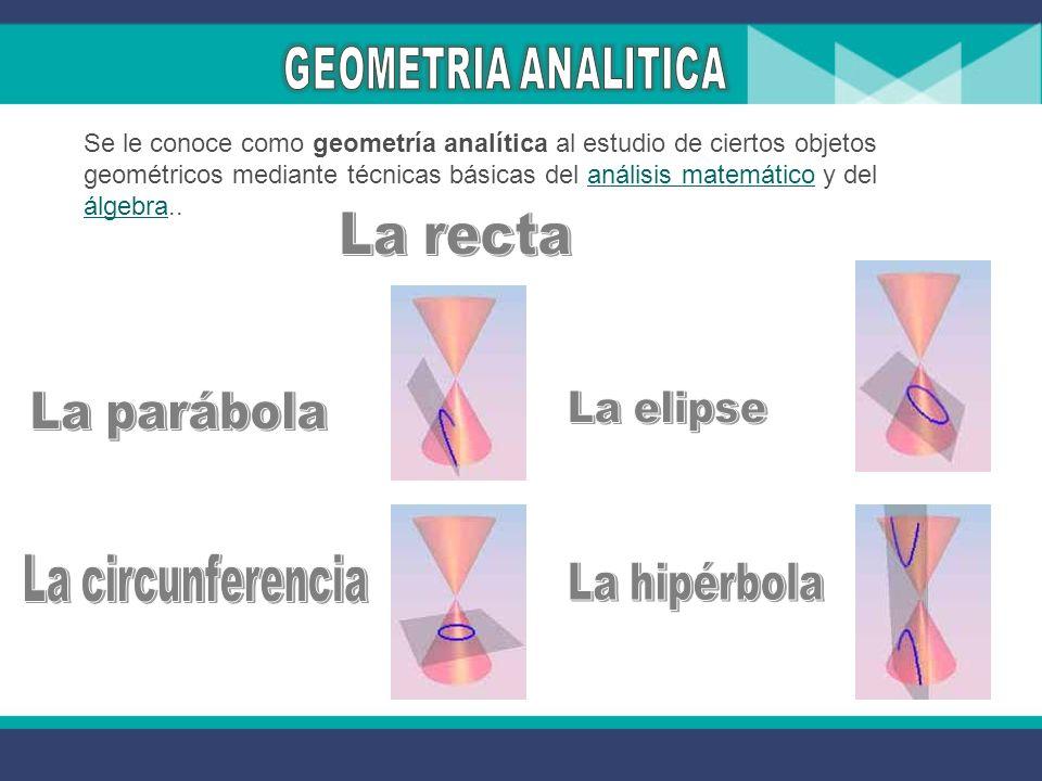 GEOMETRIA ANALITICA La recta La parábola La elipse La circunferencia