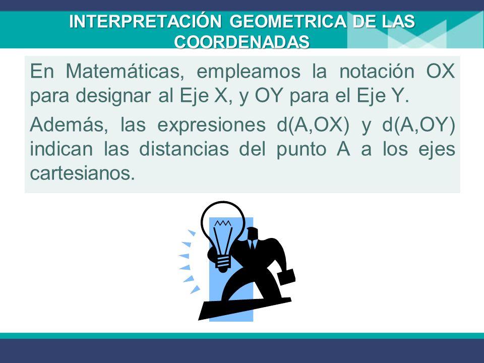 INTERPRETACIÓN GEOMETRICA DE LAS COORDENADAS
