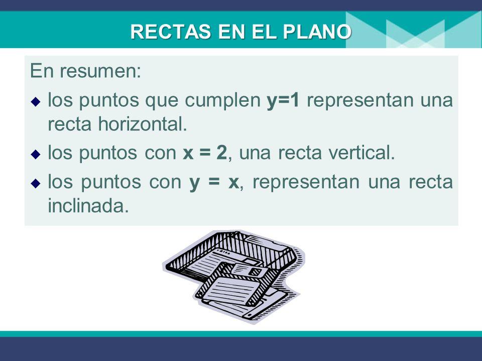 RECTAS EN EL PLANO En resumen: los puntos que cumplen y=1 representan una recta horizontal. los puntos con x = 2, una recta vertical.