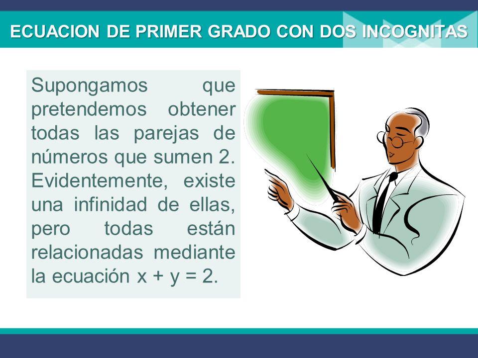 ECUACION DE PRIMER GRADO CON DOS INCOGNITAS
