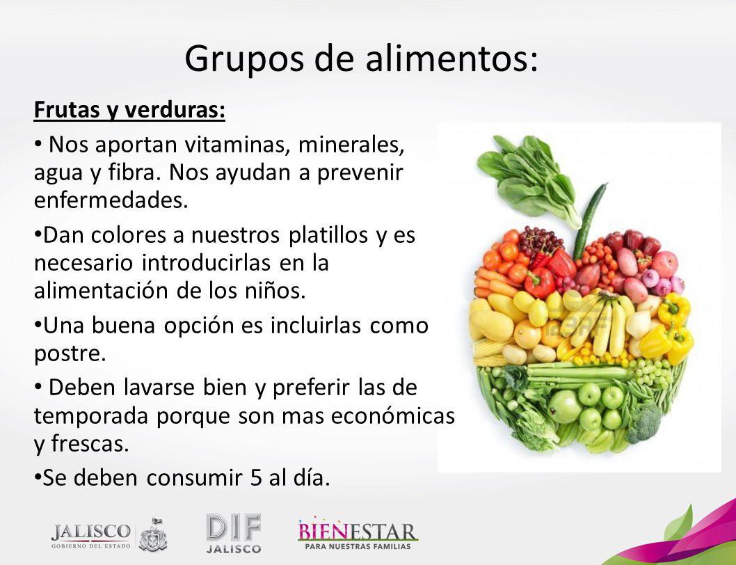 Grupos de alimentos: Frutas y verduras: