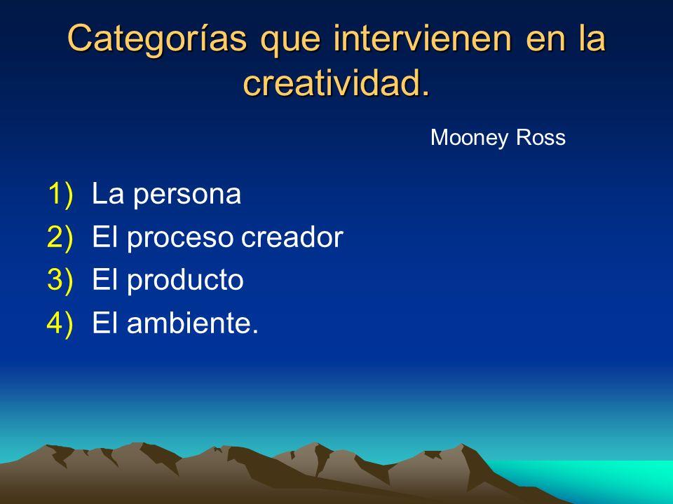 Categorías que intervienen en la creatividad.