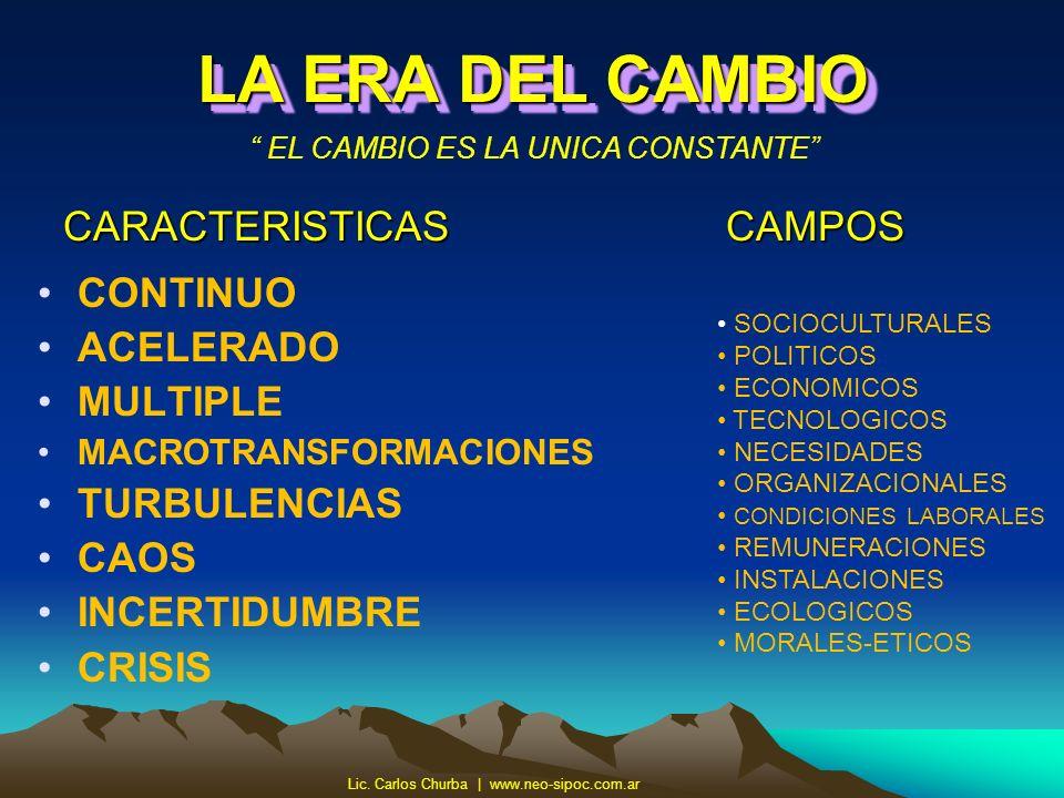 LA ERA DEL CAMBIO CARACTERISTICAS CAMPOS CONTINUO ACELERADO MULTIPLE