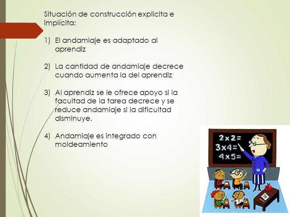 Situación de construcción explicita e implícita:
