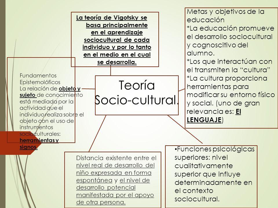 Teoría Socio-cultural. Metas y objetivos de la educación