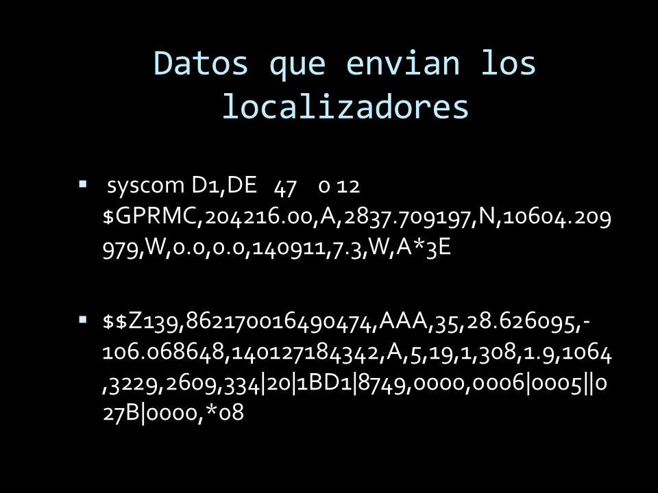 Datos que envian los localizadores