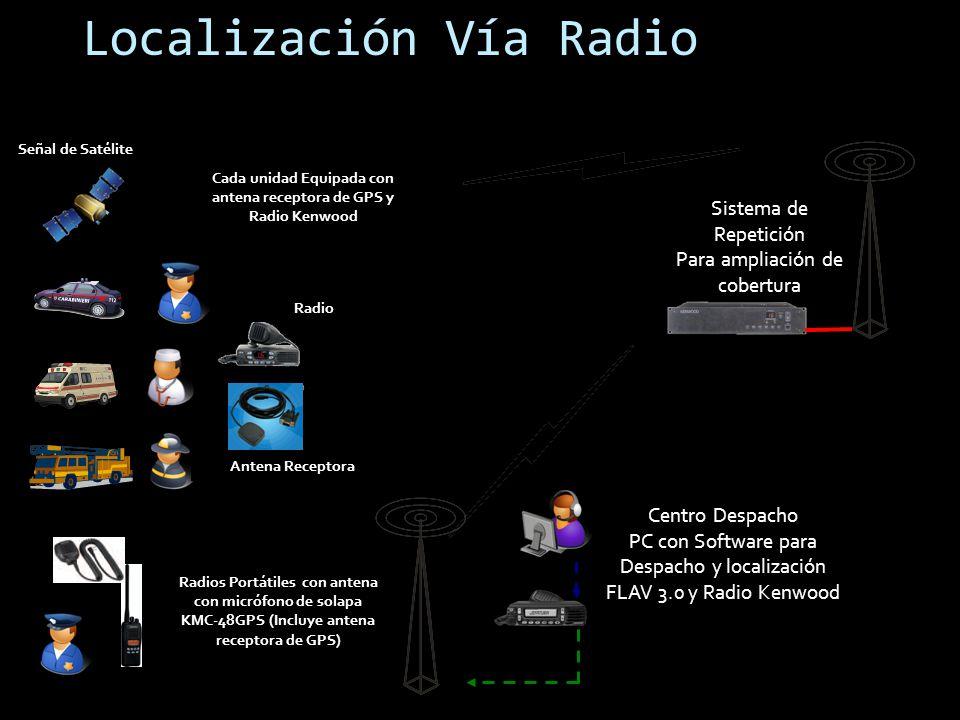Cada unidad Equipada con antena receptora de GPS y Radio Kenwood