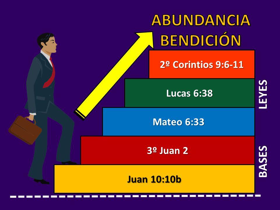 ABUNDANCIA BENDICIÓN BASES LEYES 2º Corintios 9:6-11 Lucas 6:38