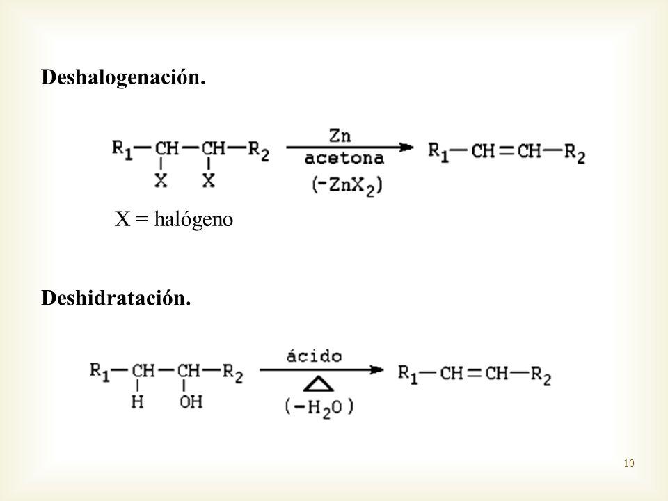 Deshalogenación. X = halógeno Deshidratación.