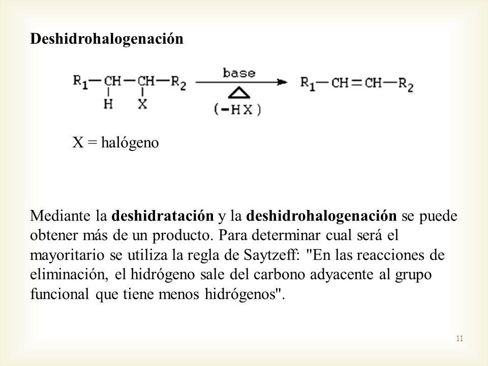 Deshidrohalogenación