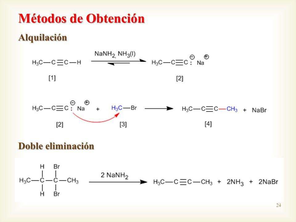 Métodos de Obtención Alquilación Doble eliminación