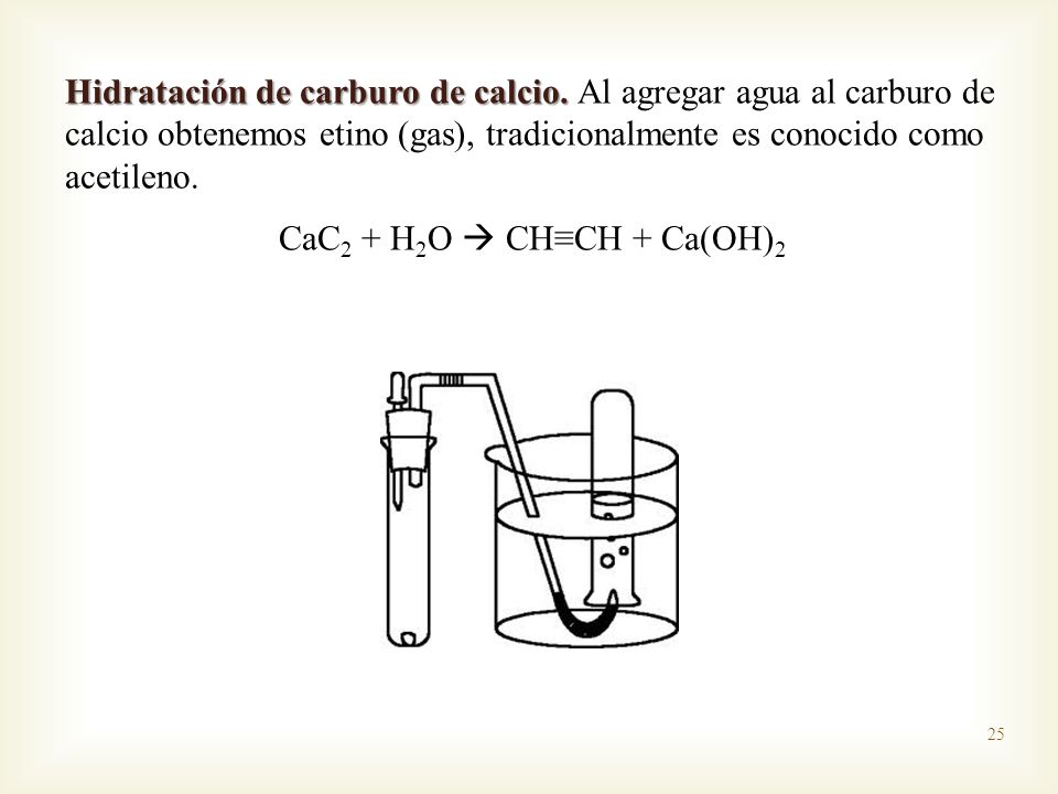 Hidratación de carburo de calcio