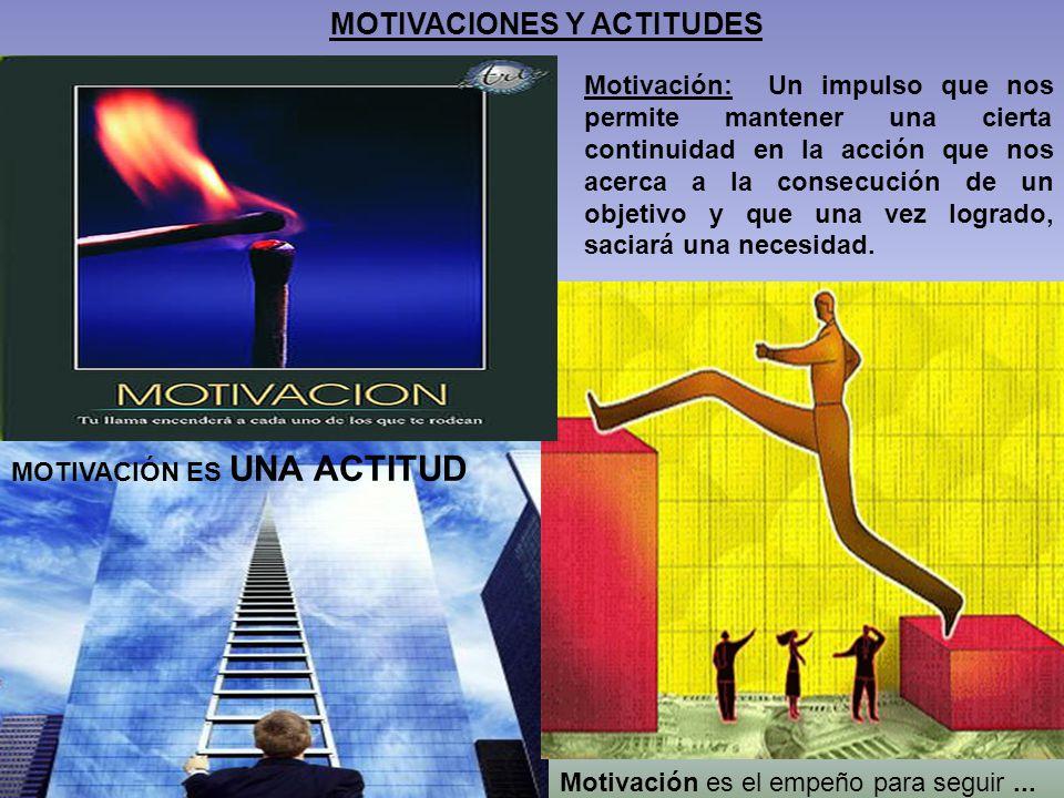 MOTIVACIONES Y ACTITUDES