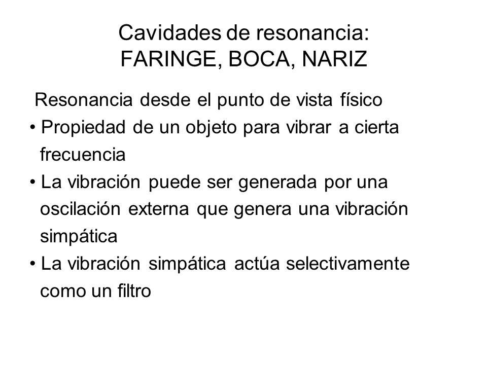 Cavidades de resonancia: FARINGE, BOCA, NARIZ