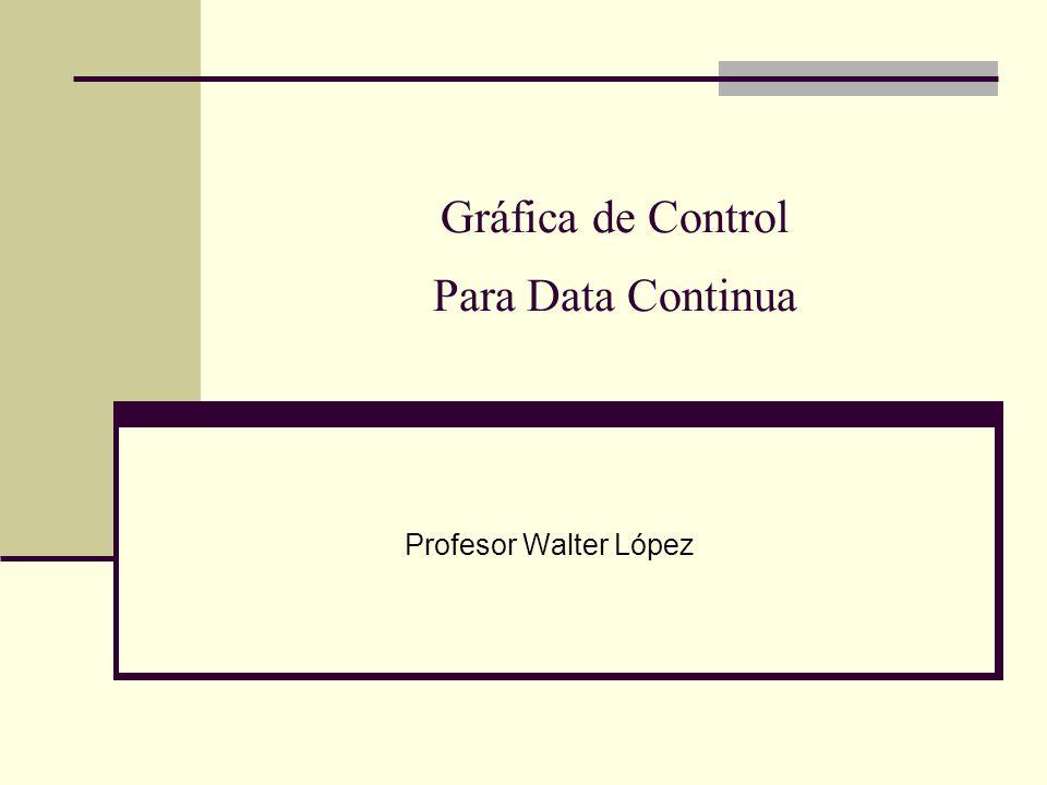 Gráfica de Control Para Data Continua
