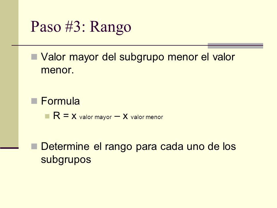 Paso #3: Rango Valor mayor del subgrupo menor el valor menor. Formula