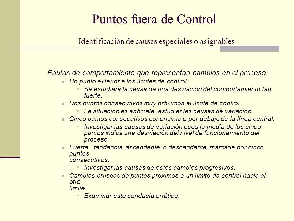 Puntos fuera de Control Identificación de causas especiales o asignables