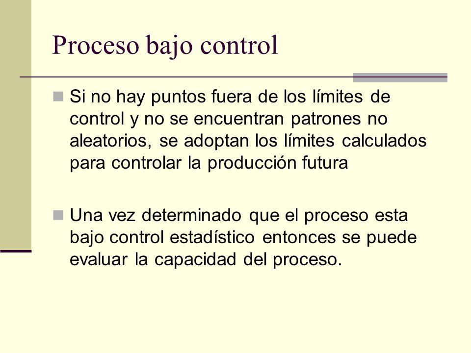 Proceso bajo control