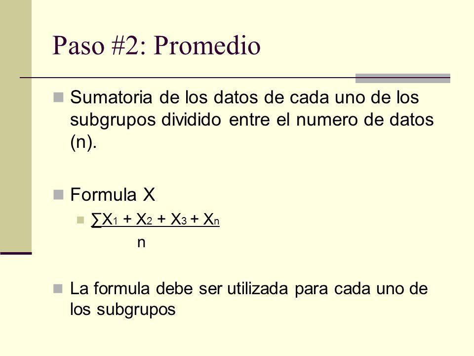 Paso #2: Promedio Sumatoria de los datos de cada uno de los subgrupos dividido entre el numero de datos (n).