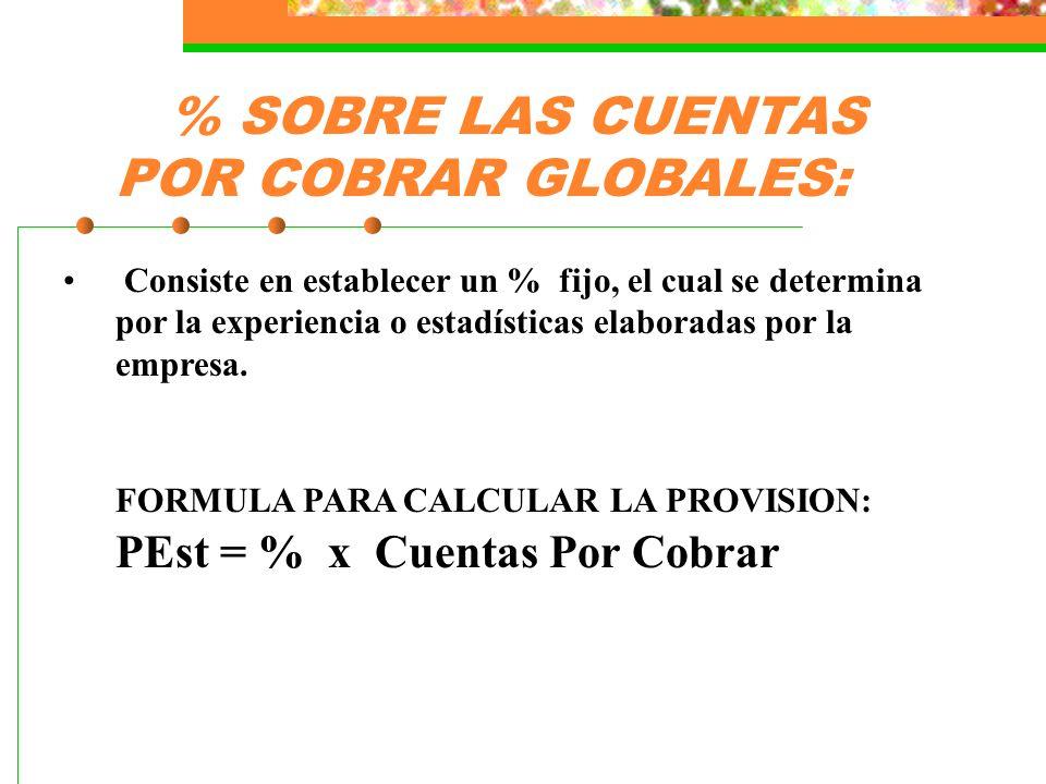 % SOBRE LAS CUENTAS POR COBRAR GLOBALES:
