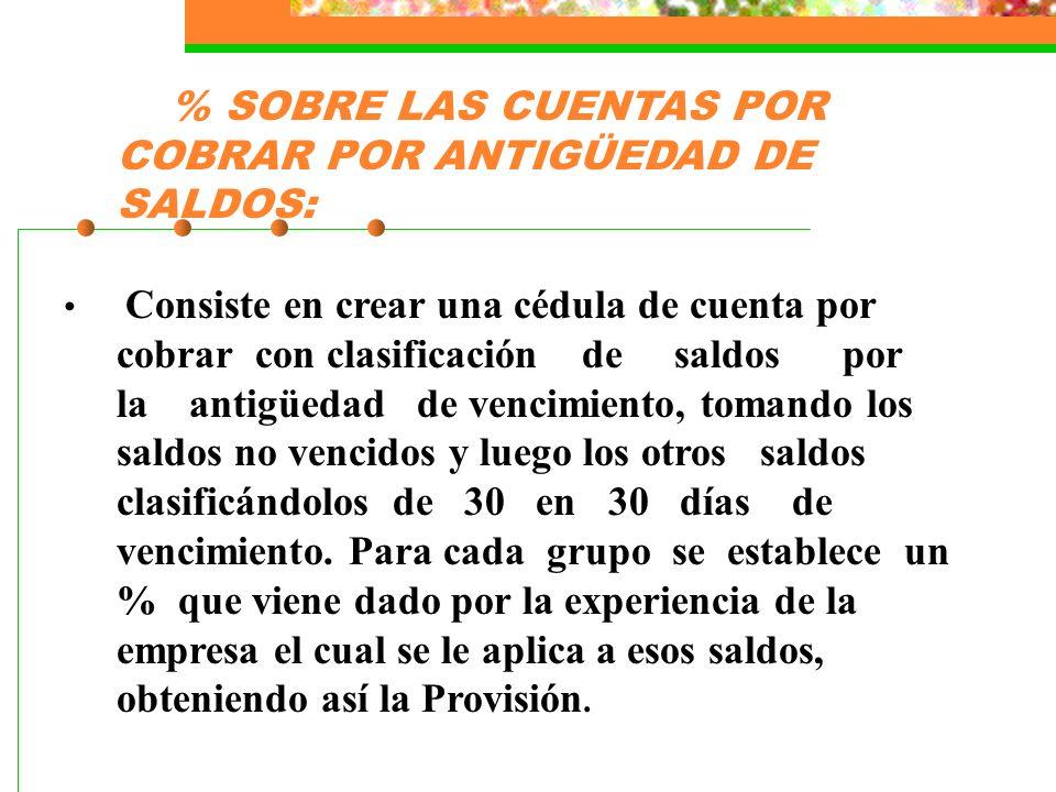 % SOBRE LAS CUENTAS POR COBRAR POR ANTIGÜEDAD DE SALDOS: