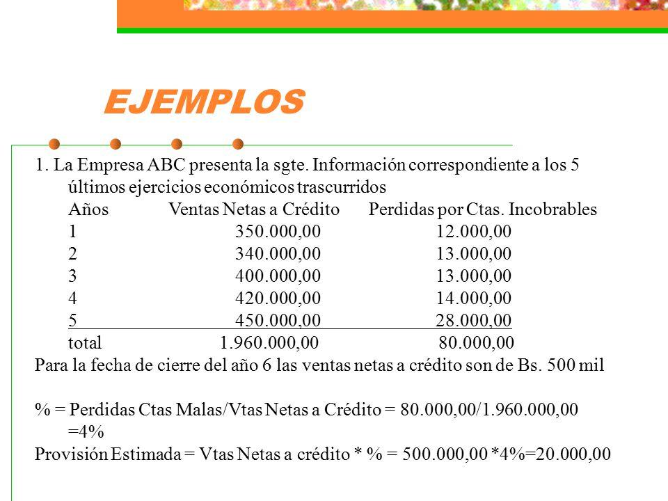 EJEMPLOS 1. La Empresa ABC presenta la sgte. Información correspondiente a los 5 últimos ejercicios económicos trascurridos.