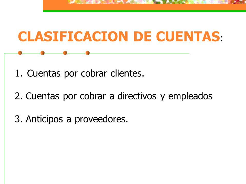 CLASIFICACION DE CUENTAS: