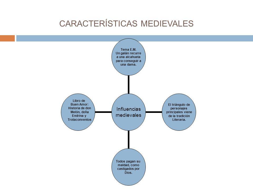 CARACTERÍSTICAS MEDIEVALES