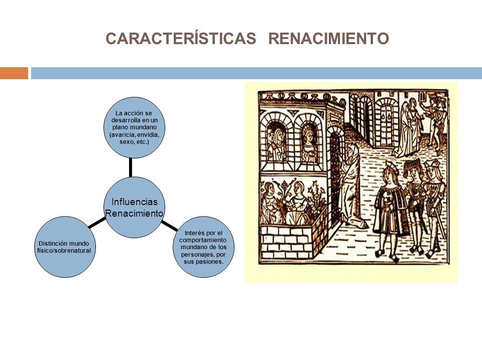 CARACTERÍSTICAS RENACIMIENTO