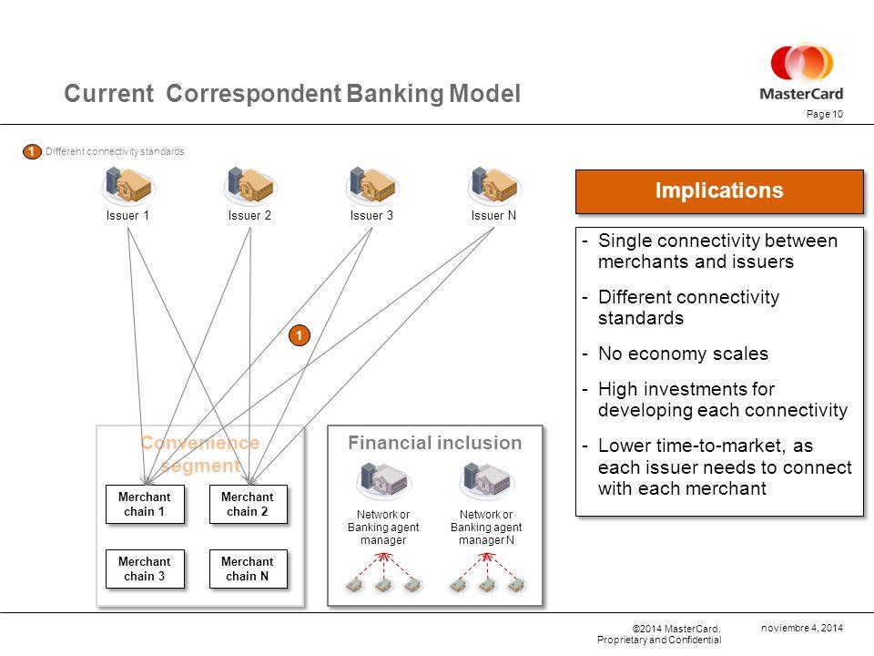 Current Correspondent Banking Model