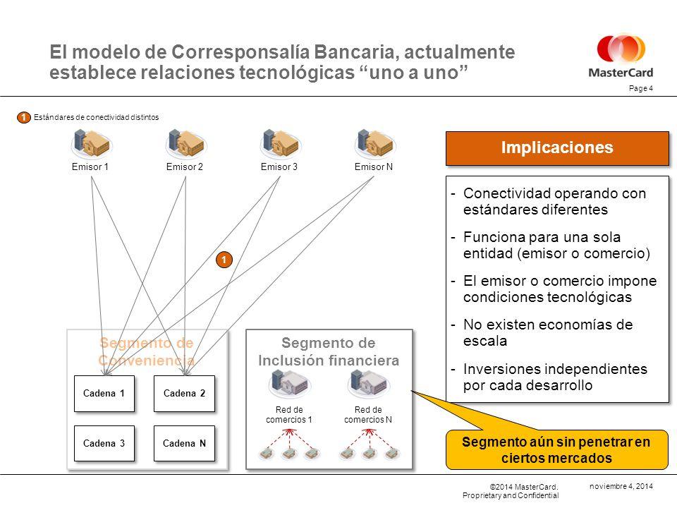 09 de abril de 2017 El modelo de Corresponsalía Bancaria, actualmente establece relaciones tecnológicas uno a uno