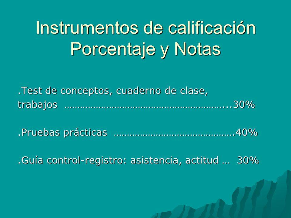 Instrumentos de calificación Porcentaje y Notas