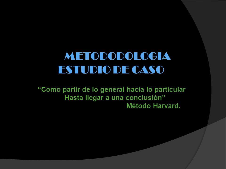 METODODOLOGIA ESTUDIO DE CASO