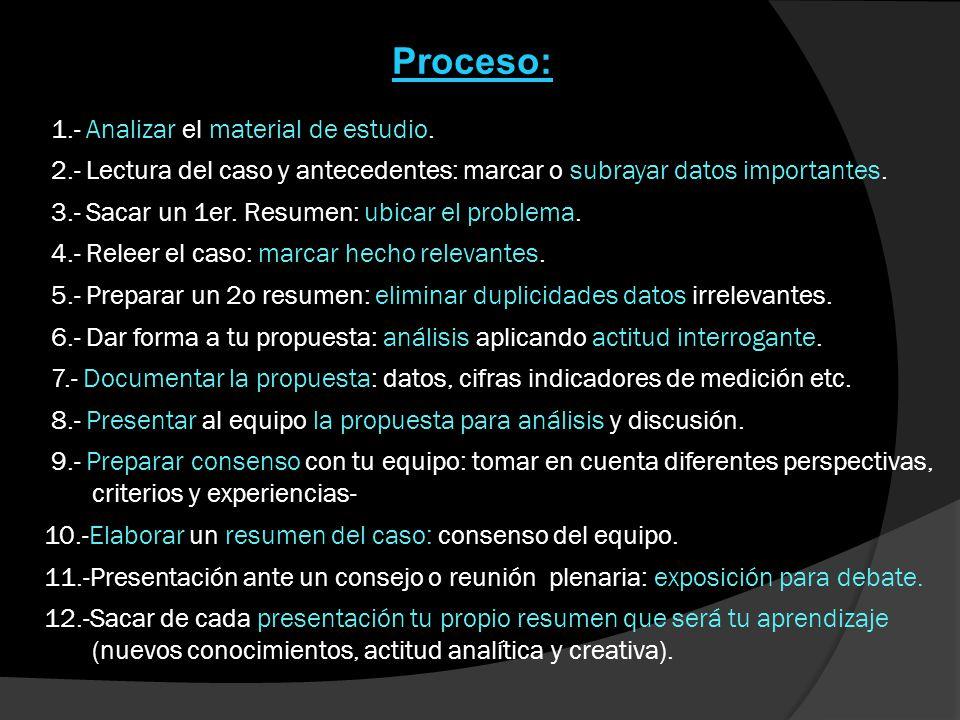 Proceso: 1.- Analizar el material de estudio.