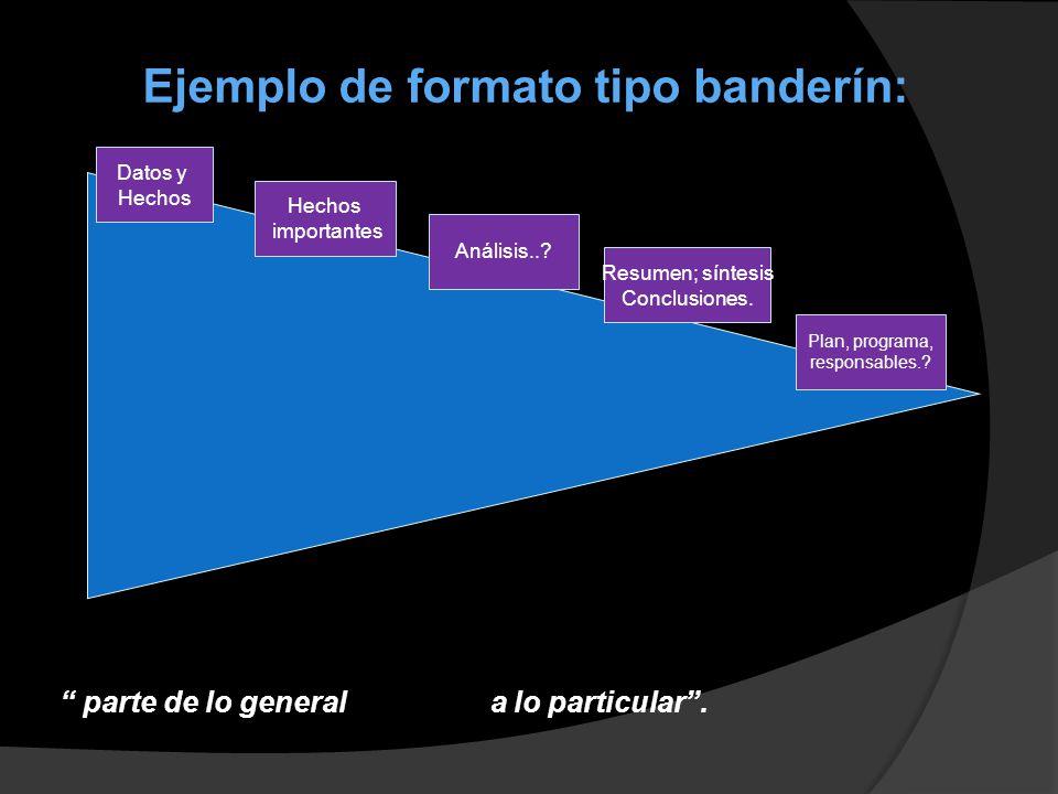 Ejemplo de formato tipo banderín: