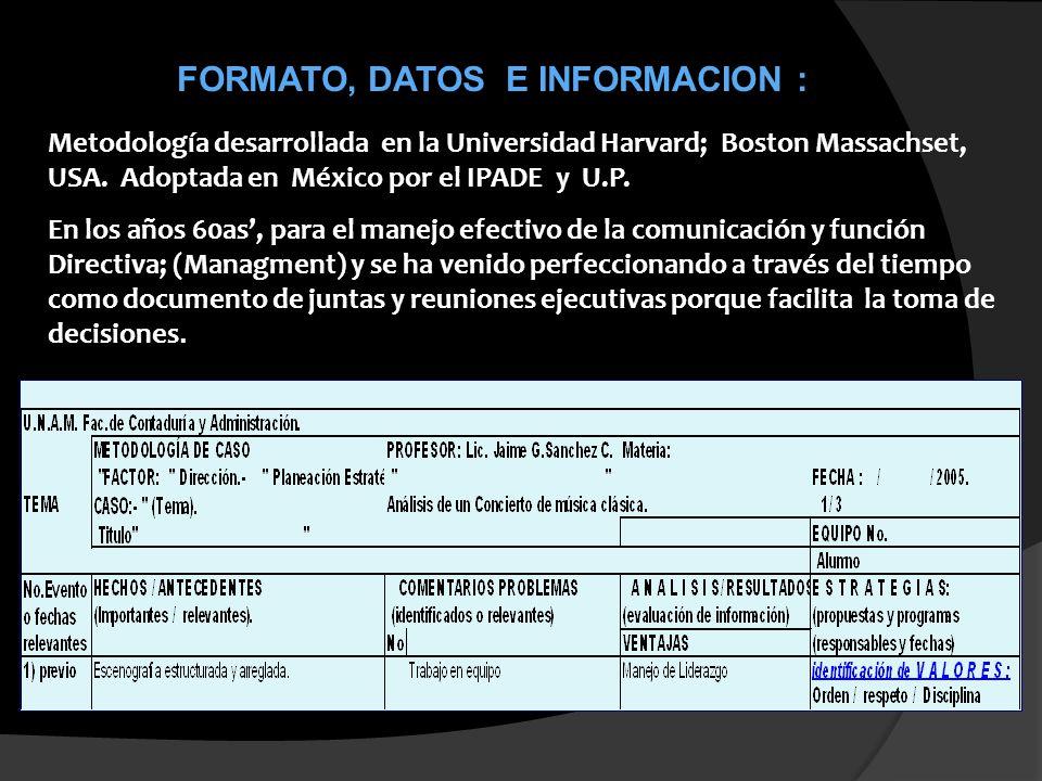 FORMATO, DATOS E INFORMACION :