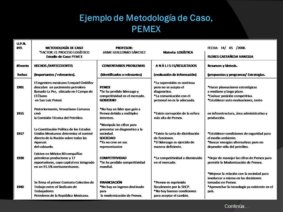 Ejemplo de Metodología de Caso, PEMEX