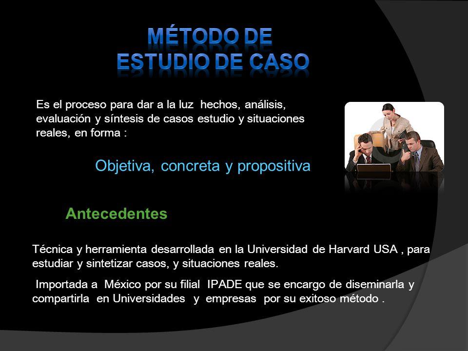 MÉTODO DE ESTUDIO DE CASO