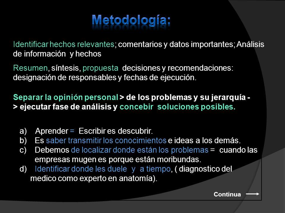 Metodología: Identificar hechos relevantes; comentarios y datos importantes; Análisis de información y hechos.