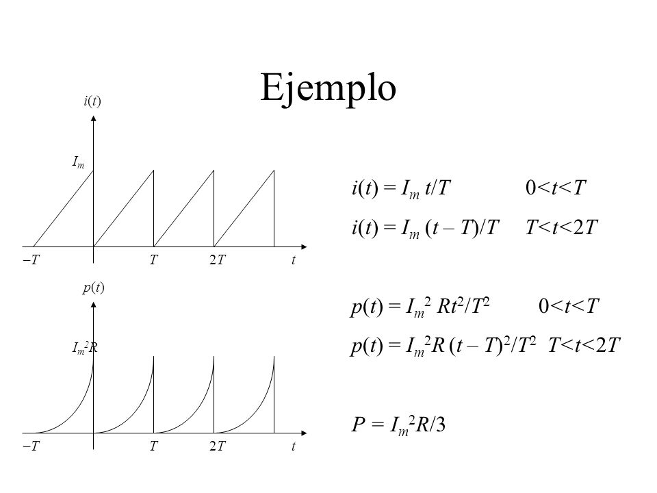 Ejemplo i(t) = Im t/T 0<t<T i(t) = Im (t – T)/T T<t<2T
