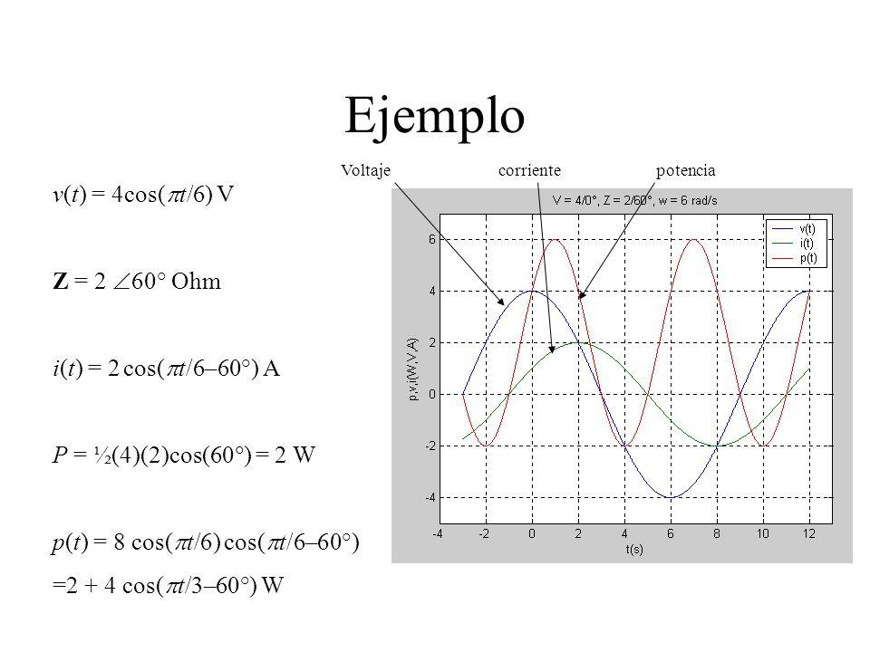 Ejemplo v(t) = 4cos(pt/6) V Z = 2 60° Ohm i(t) = 2 cos(pt/6–60°) A