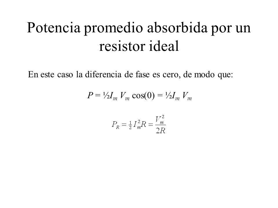 Potencia promedio absorbida por un resistor ideal