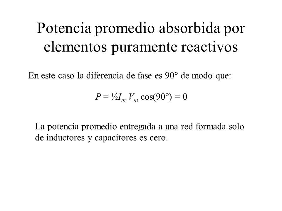 Potencia promedio absorbida por elementos puramente reactivos