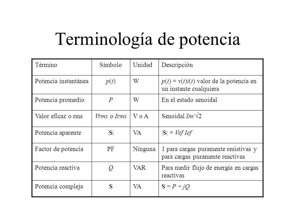 Terminología de potencia