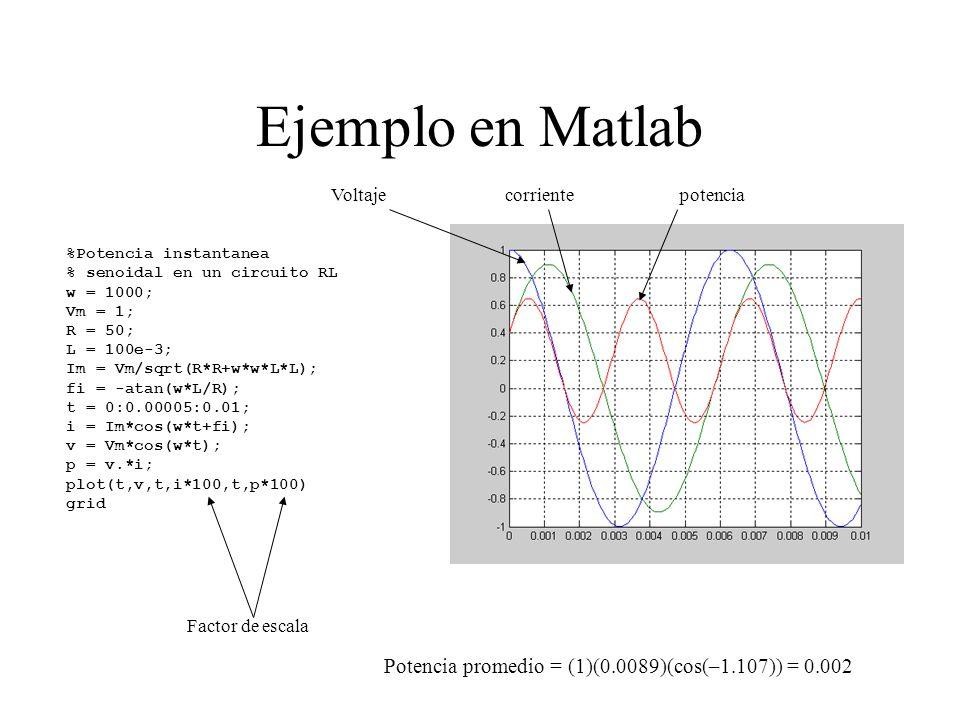 Ejemplo en Matlab Potencia promedio = (1)(0.0089)(cos(–1.107)) = 0.002