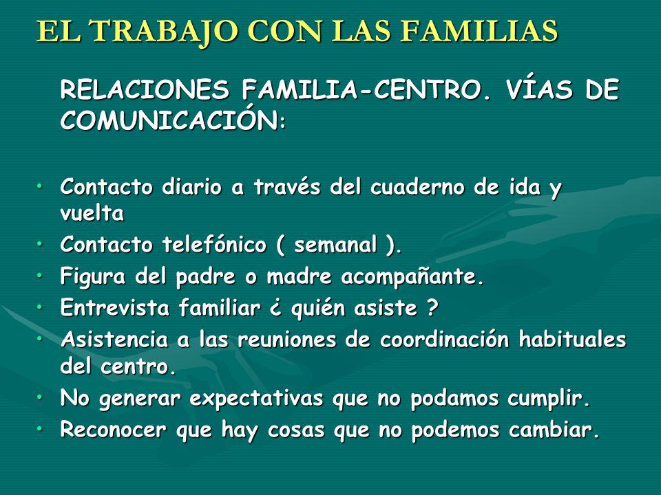 EL TRABAJO CON LAS FAMILIAS