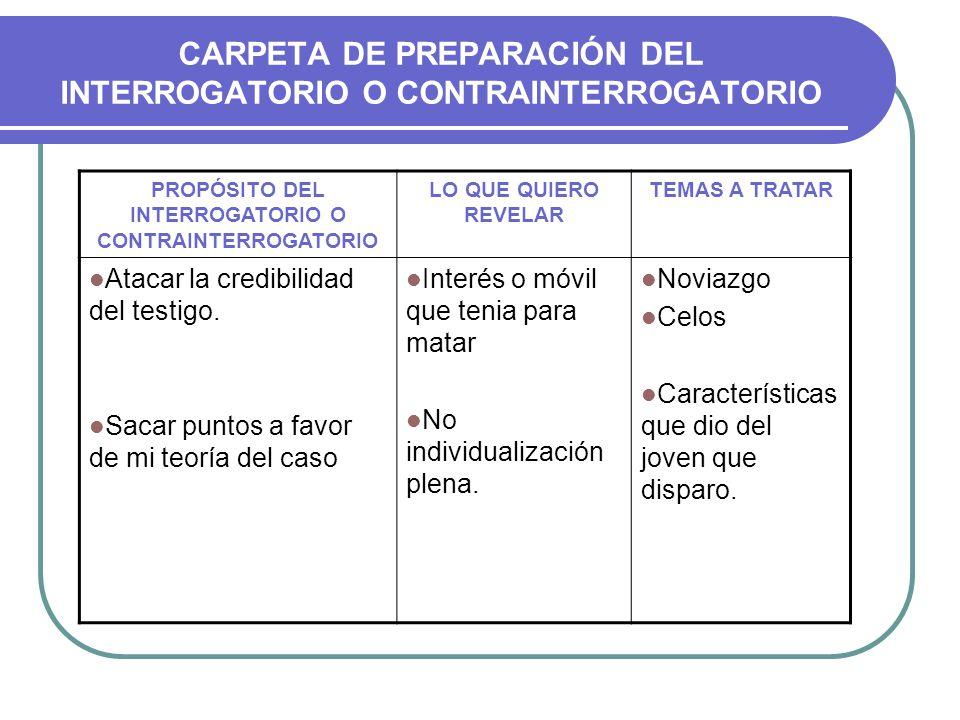 CARPETA DE PREPARACIÓN DEL INTERROGATORIO O CONTRAINTERROGATORIO