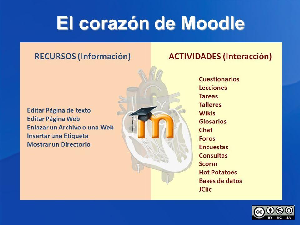 El corazón de Moodle