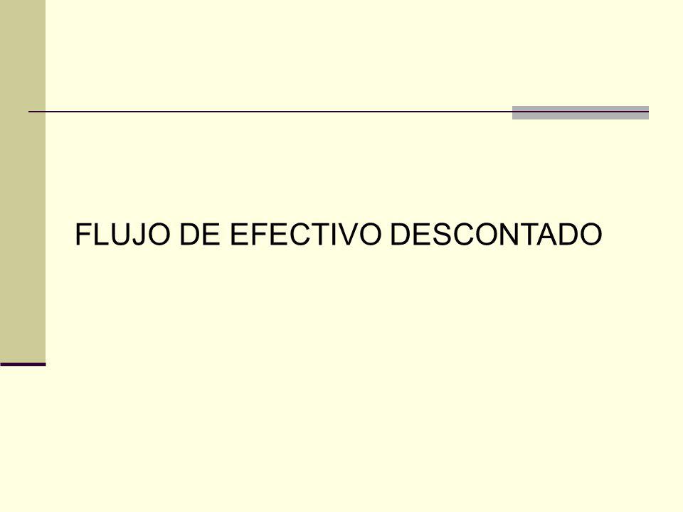 FLUJO DE EFECTIVO DESCONTADO