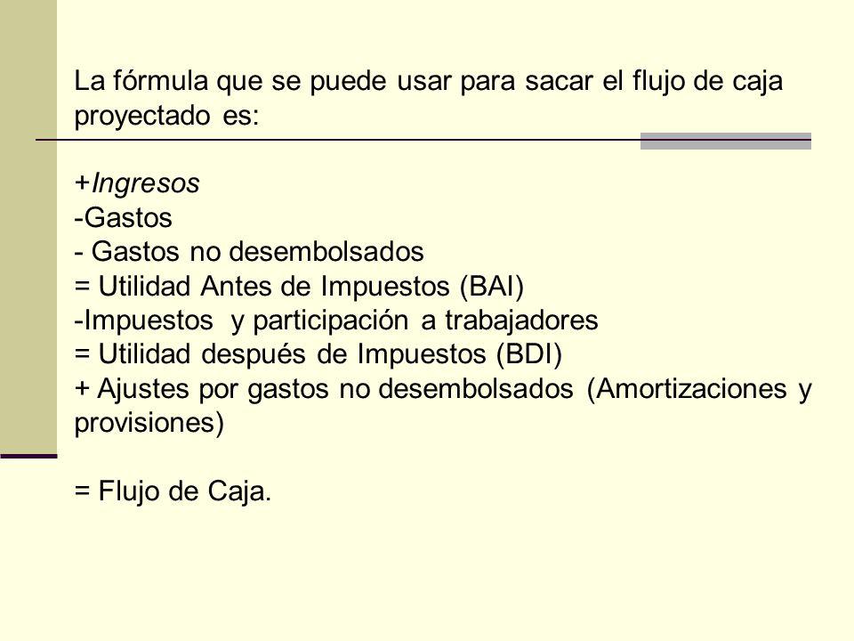 La fórmula que se puede usar para sacar el flujo de caja proyectado es: